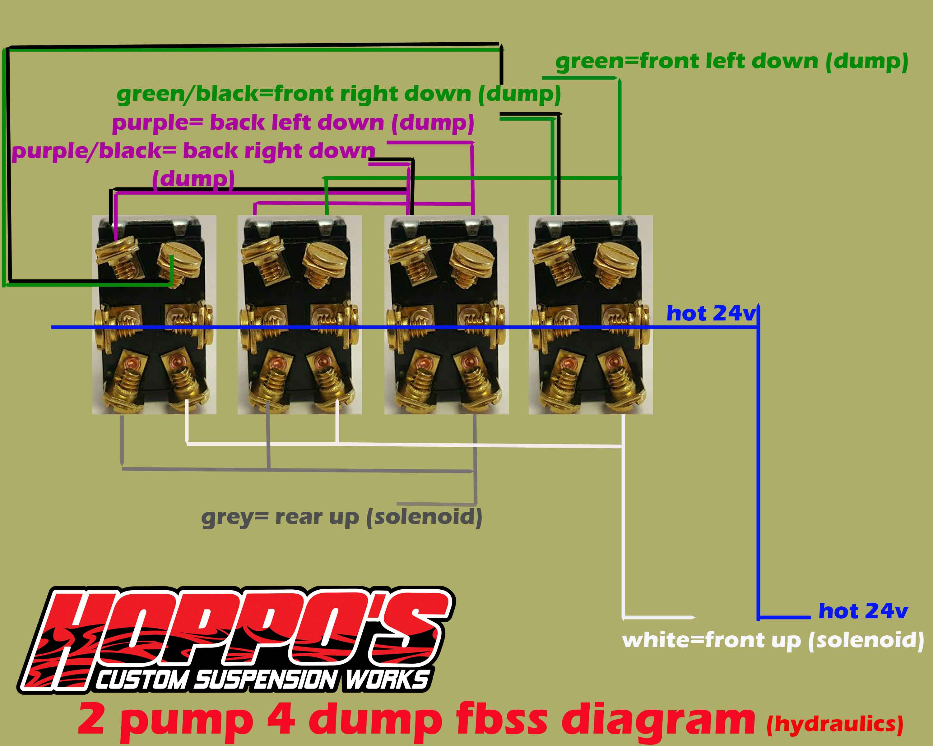 fbss hydro wiring diagram hydraulic tech Hydraulic Pump Operation Diagram at edmiracle.co