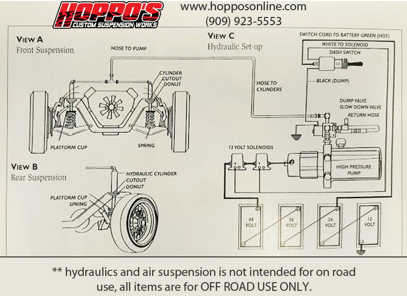 hydraulic diagram hydraulic tech Hydraulic Pump Operation Diagram at edmiracle.co
